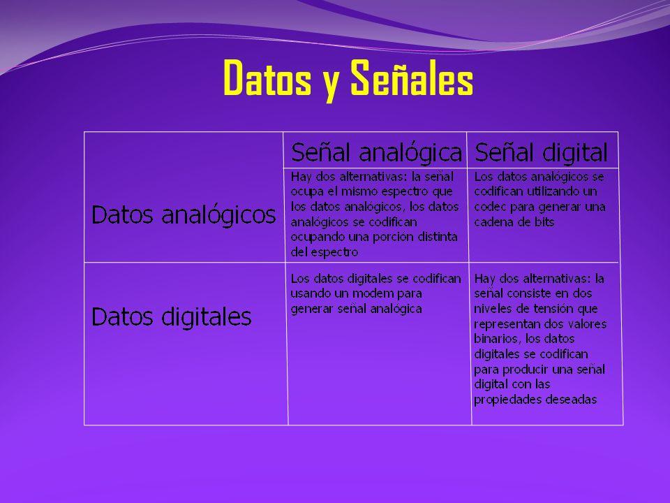 Datos y Señales