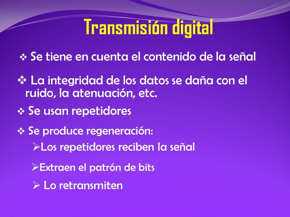 Transmisión digital Se tiene en cuenta el contenido de la señal La integridad de los datos se daña con el ruido, la atenuación, etc. Se usan repetidor