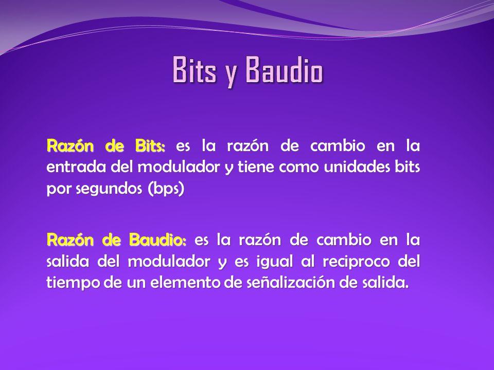 Razón de Bits: es la razón de cambio en la entrada del modulador y tiene como unidades bits por segundos (bps) Razón de Baudio: es la razón de cambio