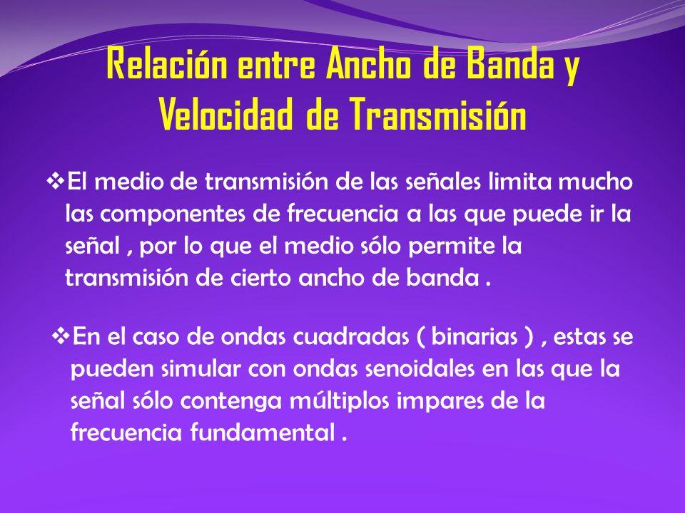 Relación entre Ancho de Banda y Velocidad de Transmisión El medio de transmisión de las señales limita mucho las componentes de frecuencia a las que p