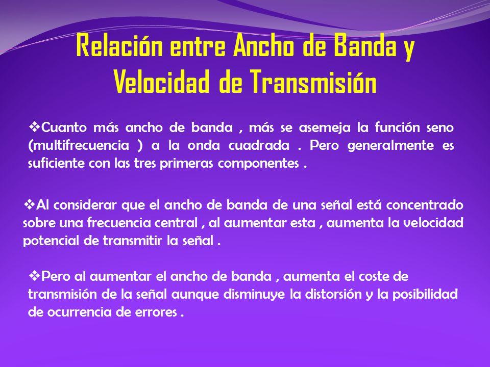 Relación entre Ancho de Banda y Velocidad de Transmisión Al considerar que el ancho de banda de una señal está concentrado sobre una frecuencia centra