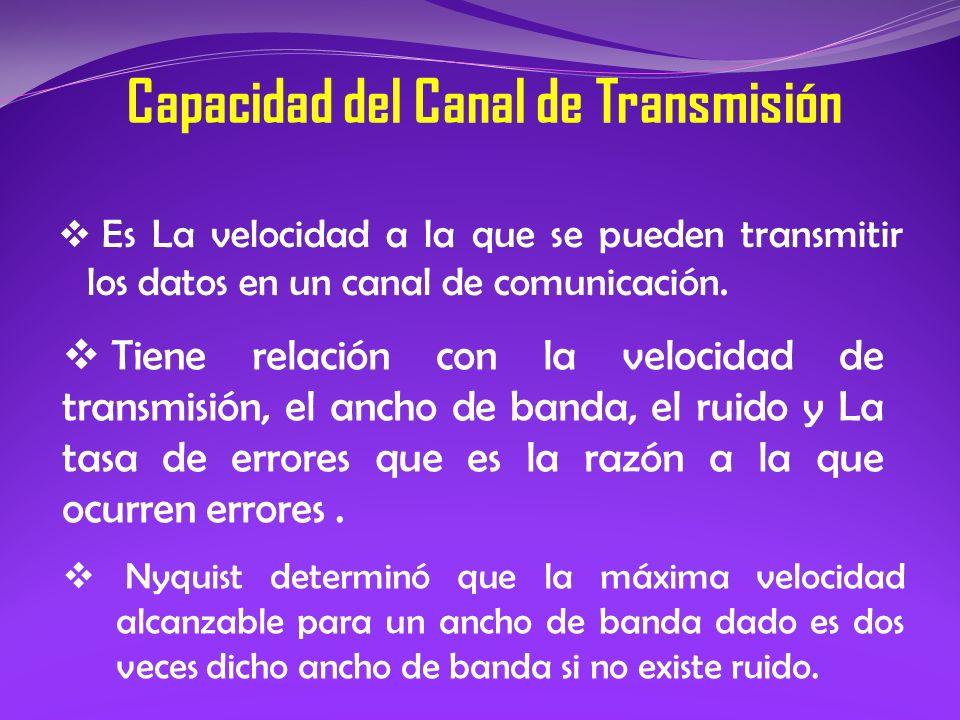Capacidad del Canal de Transmisión Es La velocidad a la que se pueden transmitir los datos en un canal de comunicación. Nyquist determinó que la máxim