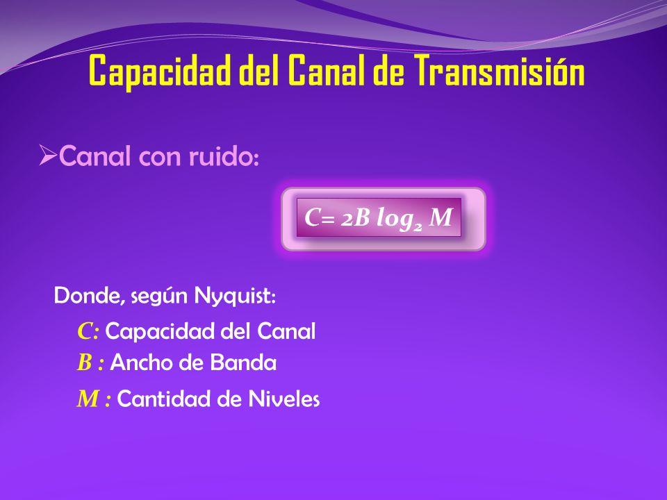 Canal con ruido: Donde, según Nyquist: Capacidad del Canal de Transmisión C= 2B log 2 M C: C apacidad del Canal B : A ncho de Banda M : C antidad de N