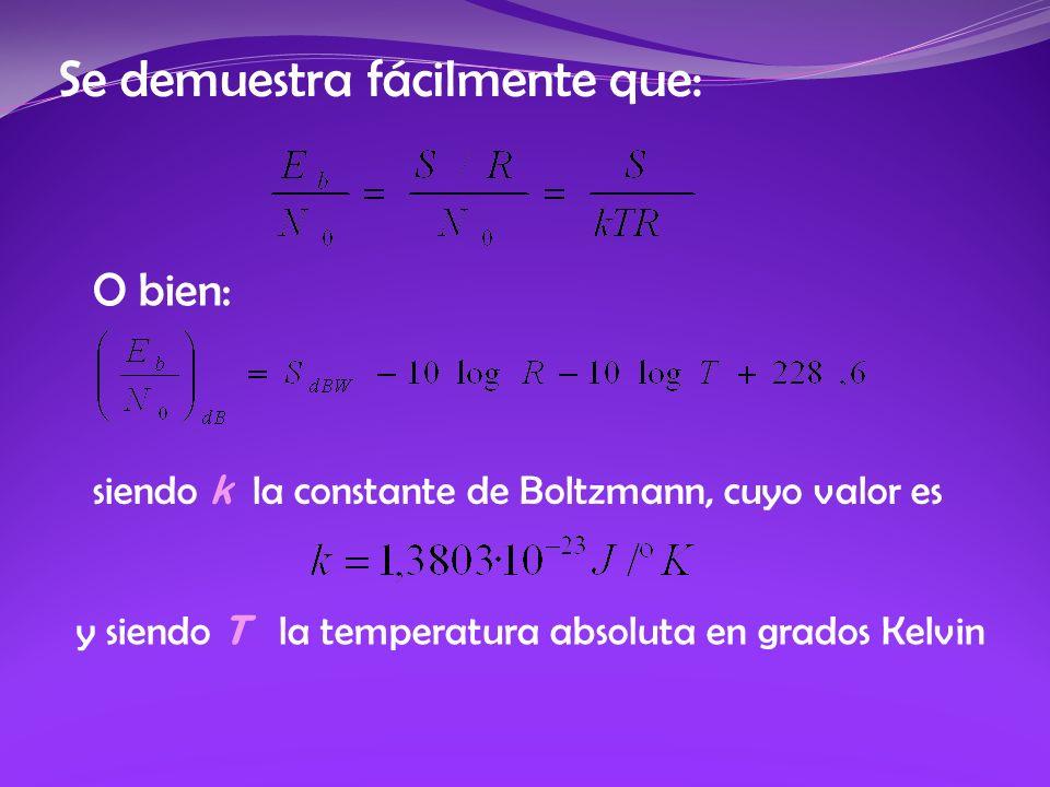 Se demuestra fácilmente que: O bien: siendo k la constante de Boltzmann, cuyo valor es y siendo T la temperatura absoluta en grados Kelvin