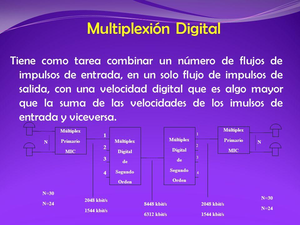 Multiplexión Digital Tiene como tarea combinar un número de flujos de impulsos de entrada, en un solo flujo de impulsos de salida, con una velocidad d