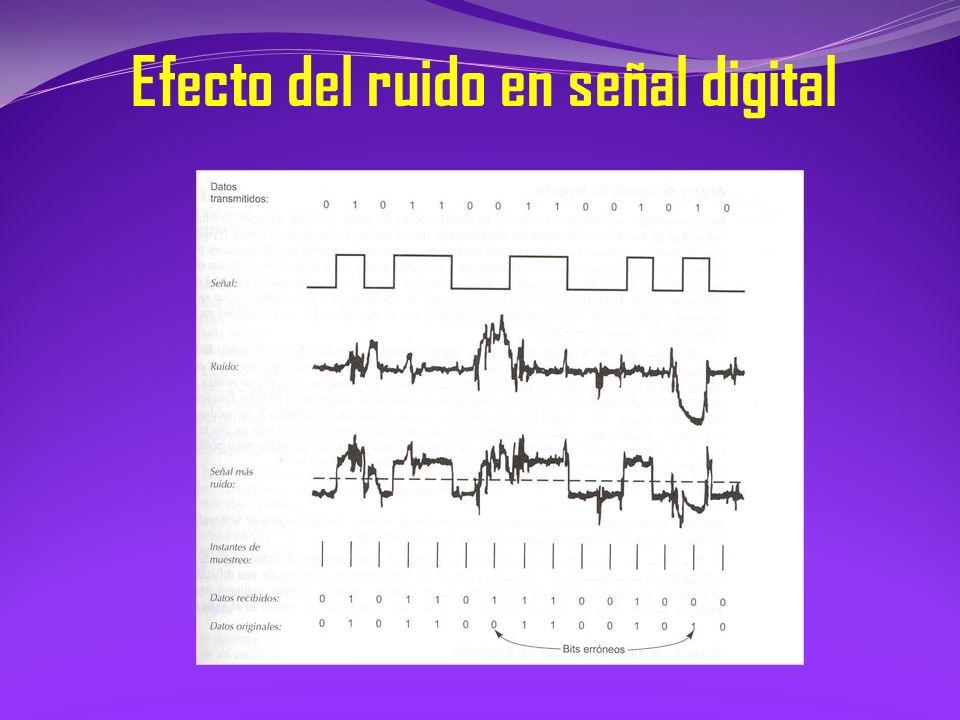 Efecto del ruido en señal digital