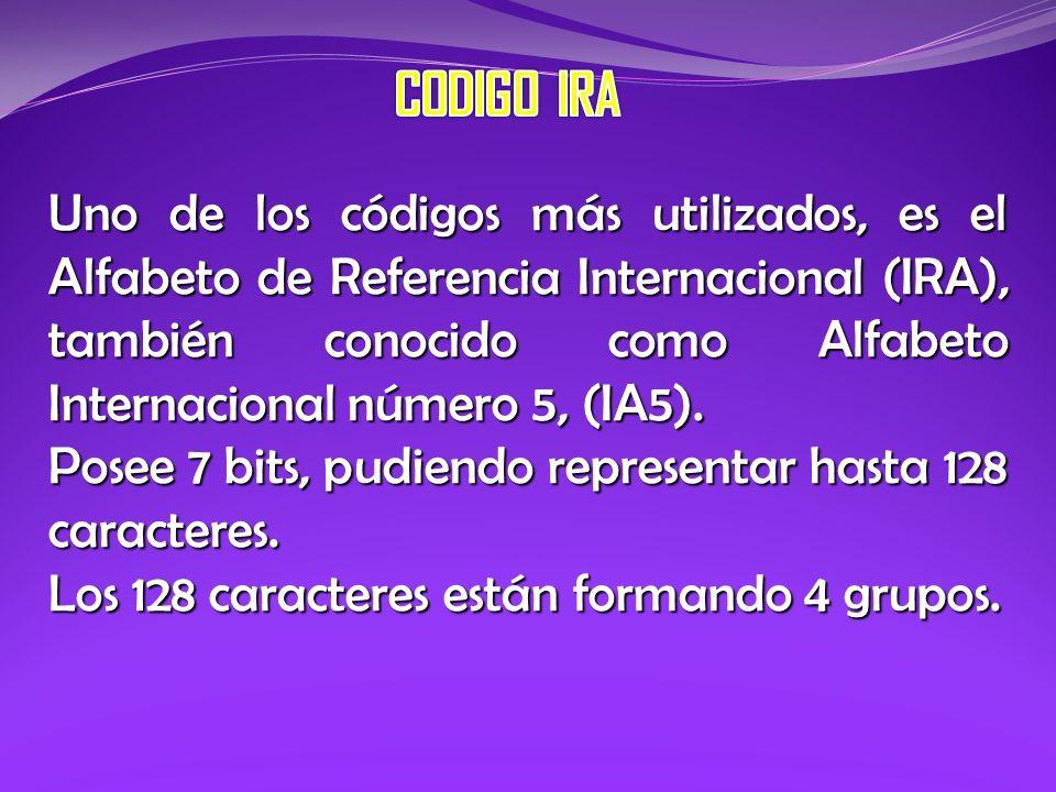 Uno de los códigos más utilizados, es el Alfabeto de Referencia Internacional (IRA), también conocido como Alfabeto Internacional número 5, (IA5). Pos
