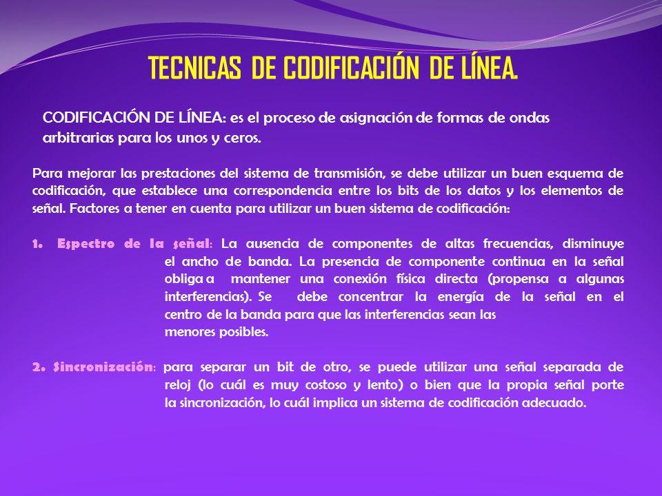 CODIFICACIÓN DE LÍNEA: es el proceso de asignación de formas de ondas arbitrarias para los unos y ceros. Para mejorar las prestaciones del sistema de