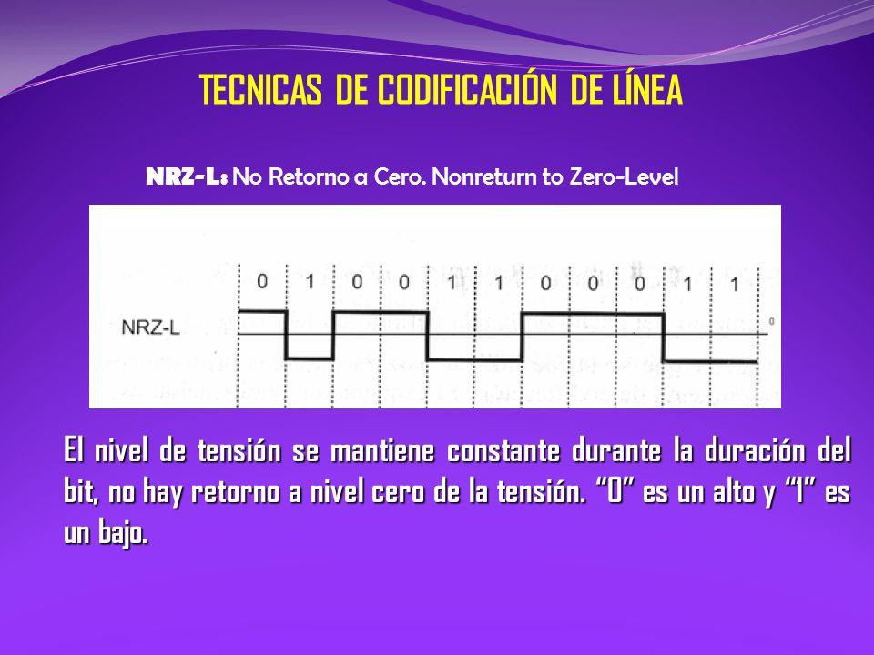 TECNICAS DE CODIFICACIÓN DE LÍNEA NRZ-L: No Retorno a Cero. Nonreturn to Zero-Level El nivel de tensión se mantiene constante durante la duración del