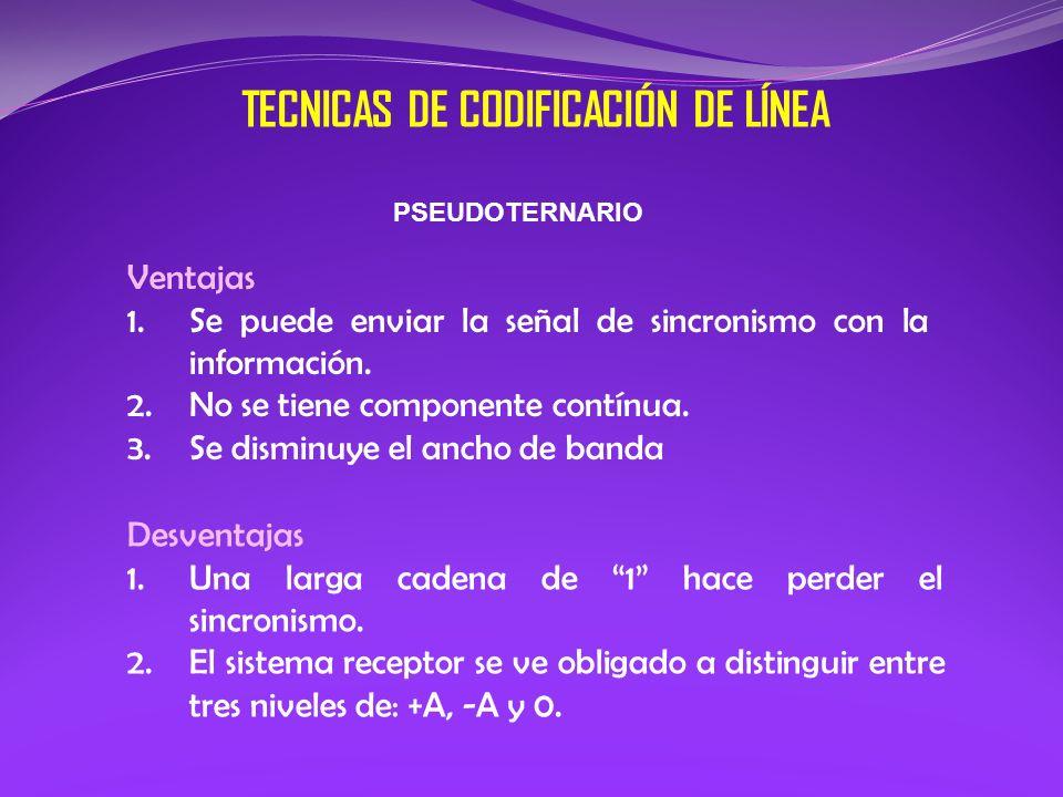 TECNICAS DE CODIFICACIÓN DE LÍNEA Ventajas 1.Se puede enviar la señal de sincronismo con la información. 2.No se tiene componente contínua. 3.Se dismi