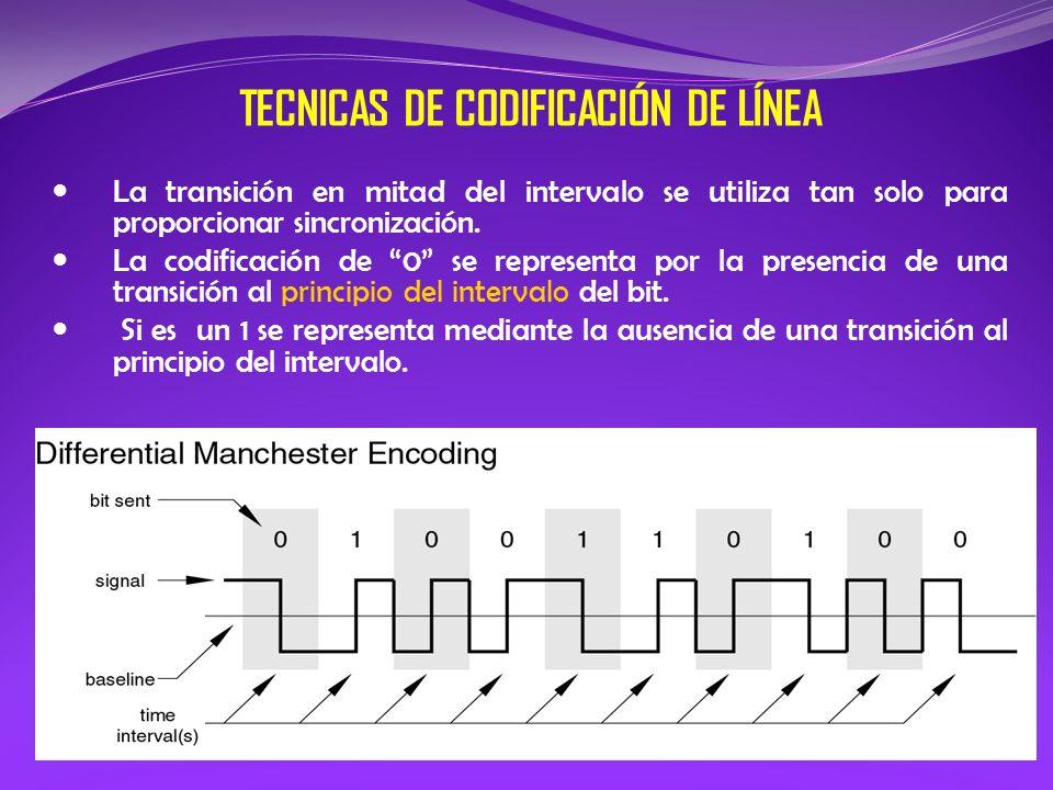 TECNICAS DE CODIFICACIÓN DE LÍNEA La transición en mitad del intervalo se utiliza tan solo para proporcionar sincronización. La codificación de 0 se r