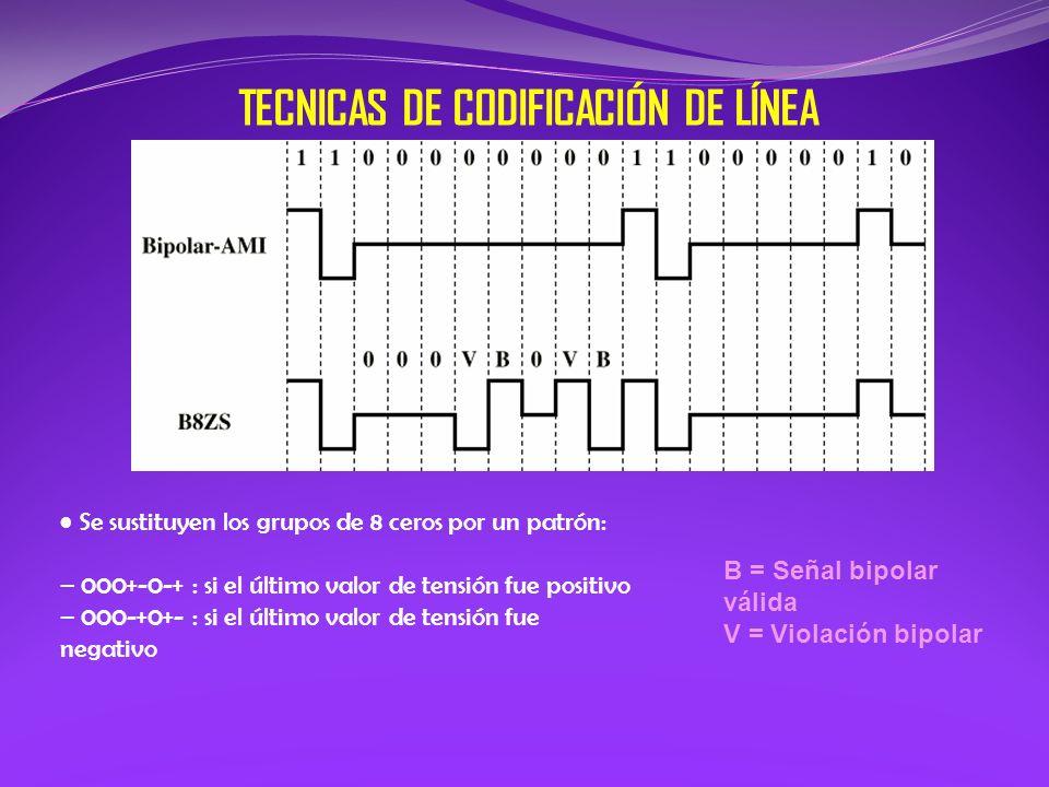 TECNICAS DE CODIFICACIÓN DE LÍNEA B = Señal bipolar válida V = Violación bipolar Se sustituyen los grupos de 8 ceros por un patrón: – 000+-0-+ : si el
