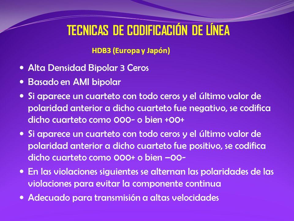 TECNICAS DE CODIFICACIÓN DE LÍNEA HDB3 (Europa y Japón) Alta Densidad Bipolar 3 Ceros Basado en AMI bipolar Si aparece un cuarteto con todo ceros y el