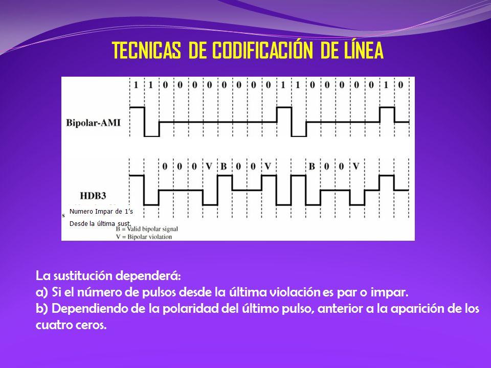 TECNICAS DE CODIFICACIÓN DE LÍNEA La sustitución dependerá: a) Si el número de pulsos desde la última violación es par o impar. b) Dependiendo de la p