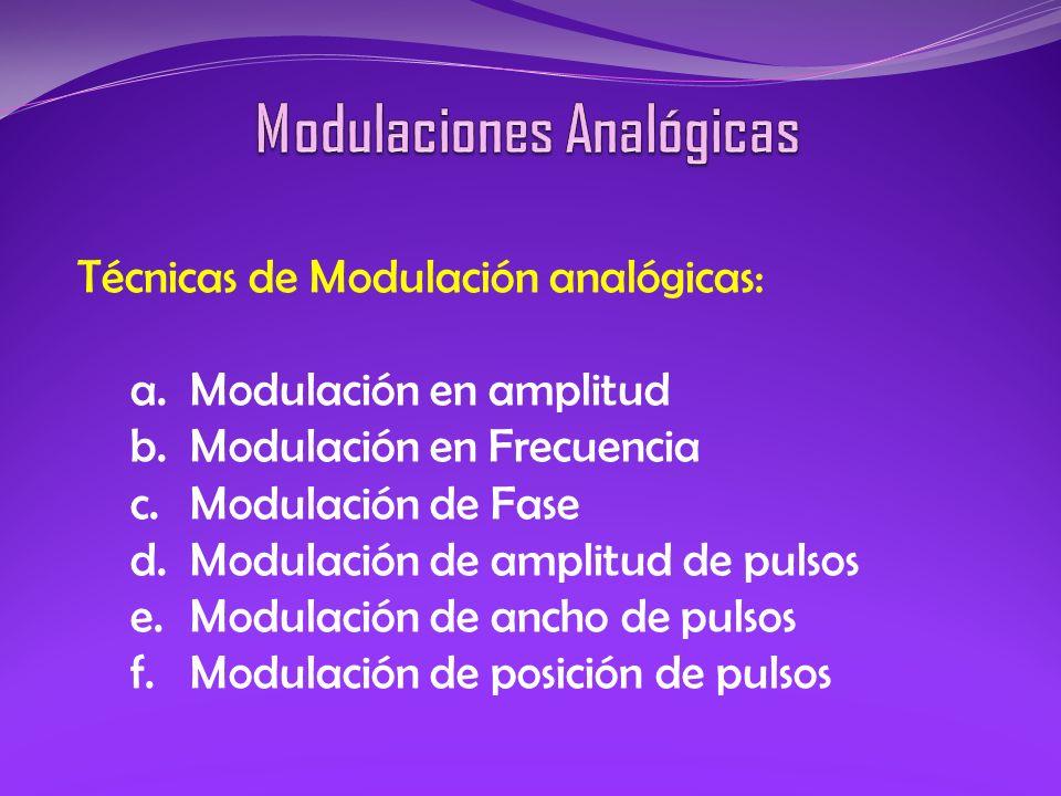 Técnicas de Modulación analógicas: a.Modulación en amplitud b.Modulación en Frecuencia c.Modulación de Fase d.Modulación de amplitud de pulsos e.Modul