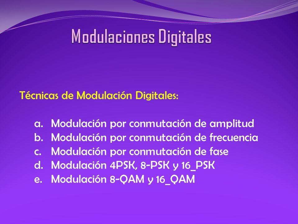 Técnicas de Modulación Digitales: a.Modulación por conmutación de amplitud b.Modulación por conmutación de frecuencia c.Modulación por conmutación de