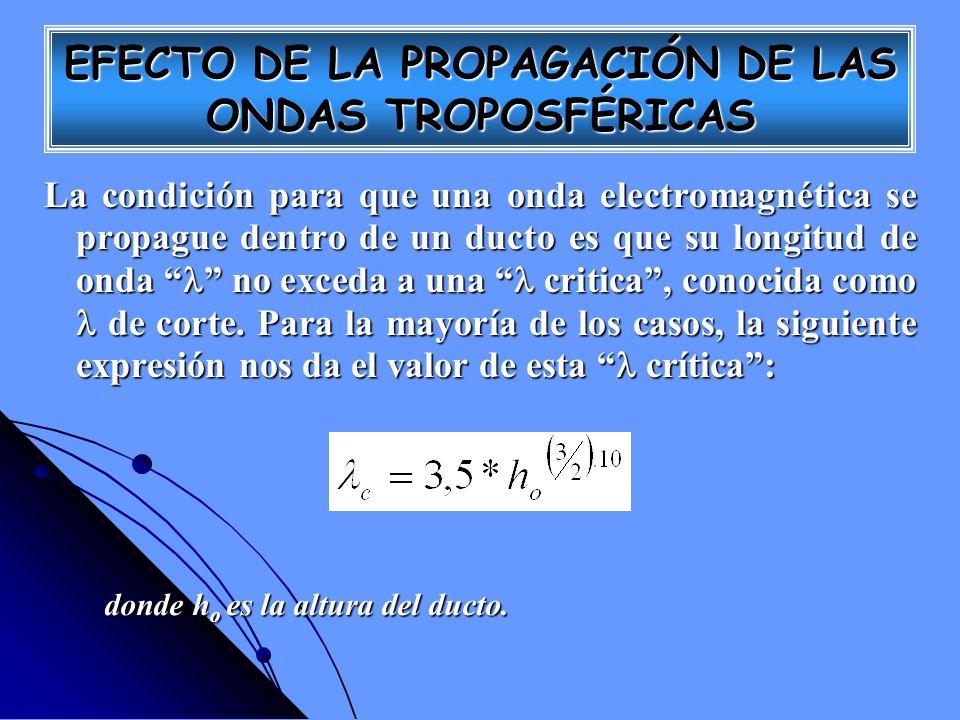 La condición para que una onda electromagnética se propague dentro de un ducto es que su longitud de onda no exceda a una critica, conocida como de co