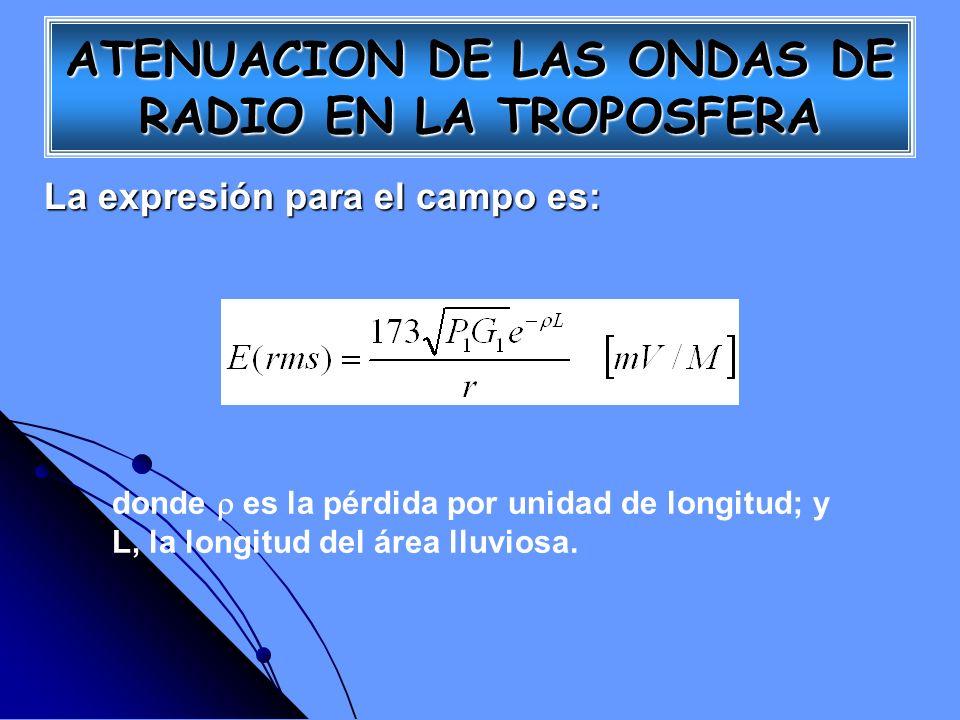 La expresión para el campo es: donde es la pérdida por unidad de longitud; y L, la longitud del área lluviosa. ATENUACION DE LAS ONDAS DE RADIO EN LA