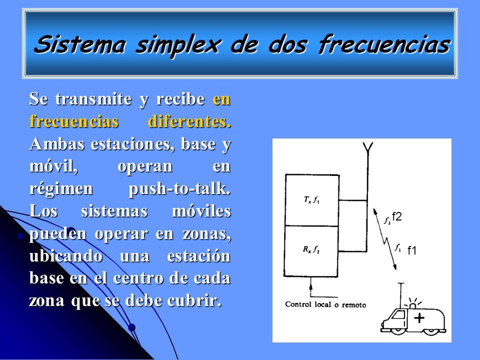 Se transmite y recibe en frecuencias diferentes. Ambas estaciones, base y móvil, operan en régimen push-to-talk. Los sistemas móviles pueden operar en