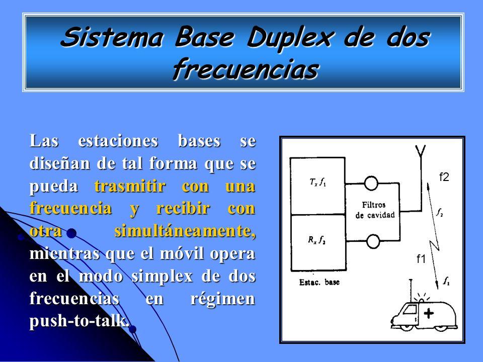 Sistema Base Duplex de dos frecuencias Las estaciones bases se diseñan de tal forma que se pueda trasmitir con una frecuencia y recibir con otra simul