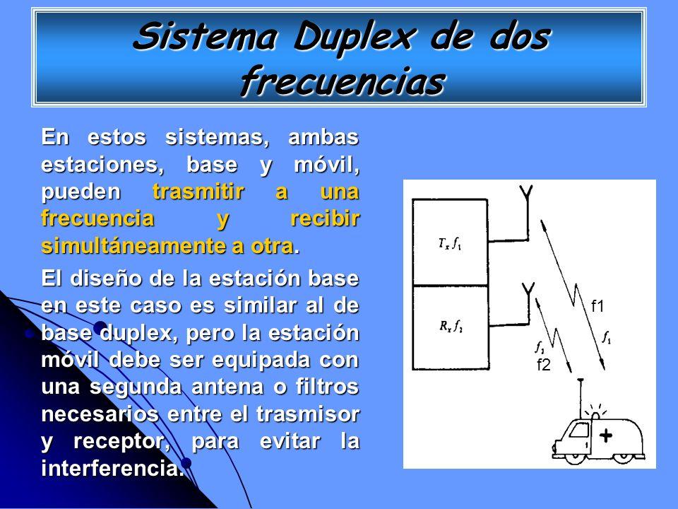 Sistema Duplex de dos frecuencias En estos sistemas, ambas estaciones, base y móvil, pueden trasmitir a una frecuencia y recibir simultáneamente a otr
