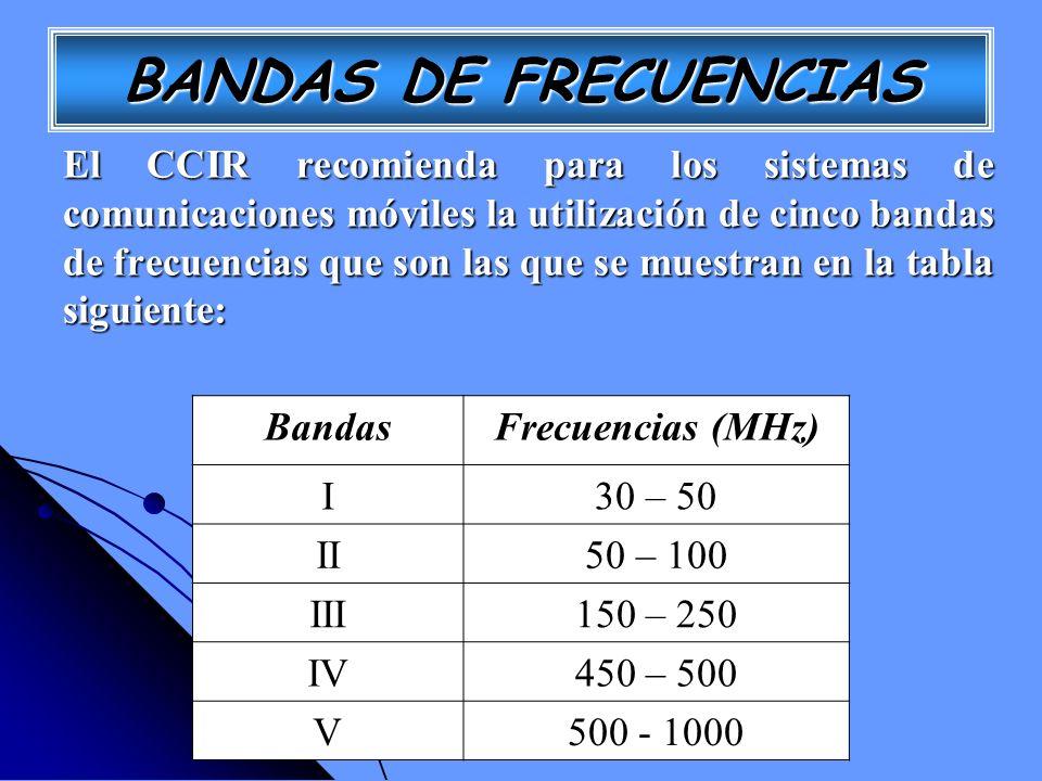 BANDAS DE FRECUENCIAS El CCIR recomienda para los sistemas de comunicaciones móviles la utilización de cinco bandas de frecuencias que son las que se