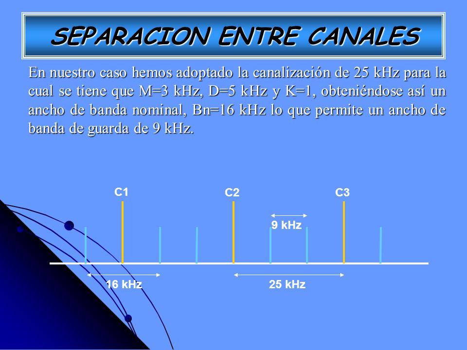 En nuestro caso hemos adoptado la canalización de 25 kHz para la cual se tiene que M=3 kHz, D=5 kHz y K=1, obteniéndose así un ancho de banda nominal,