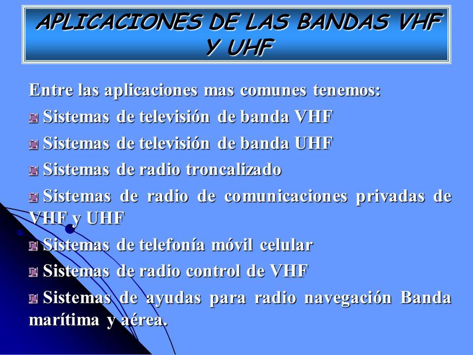 APLICACIONES DE LAS BANDAS VHF Y UHF Entre las aplicaciones mas comunes tenemos: Sistemas de televisión de banda VHF Sistemas de televisión de banda V