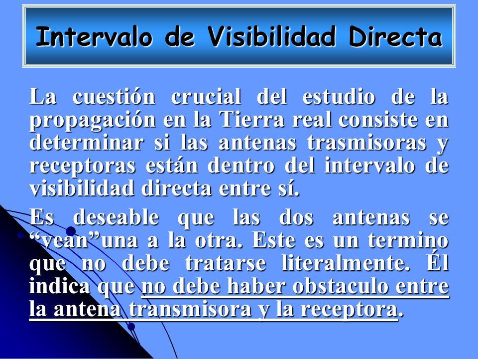 Intervalo de Visibilidad Directa La cuestión crucial del estudio de la propagación en la Tierra real consiste en determinar si las antenas trasmisoras