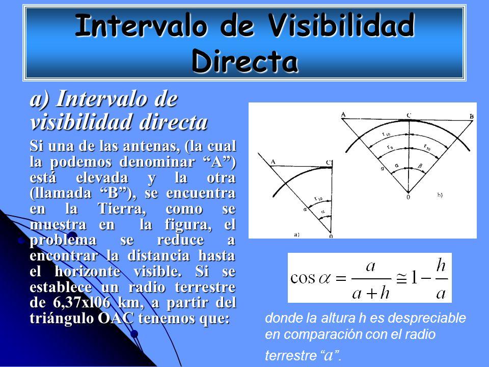 a) Intervalo de visibilidad directa Si una de las antenas, (la cual la podemos denominar A) está elevada y la otra (llamada B), se encuentra en la Tie
