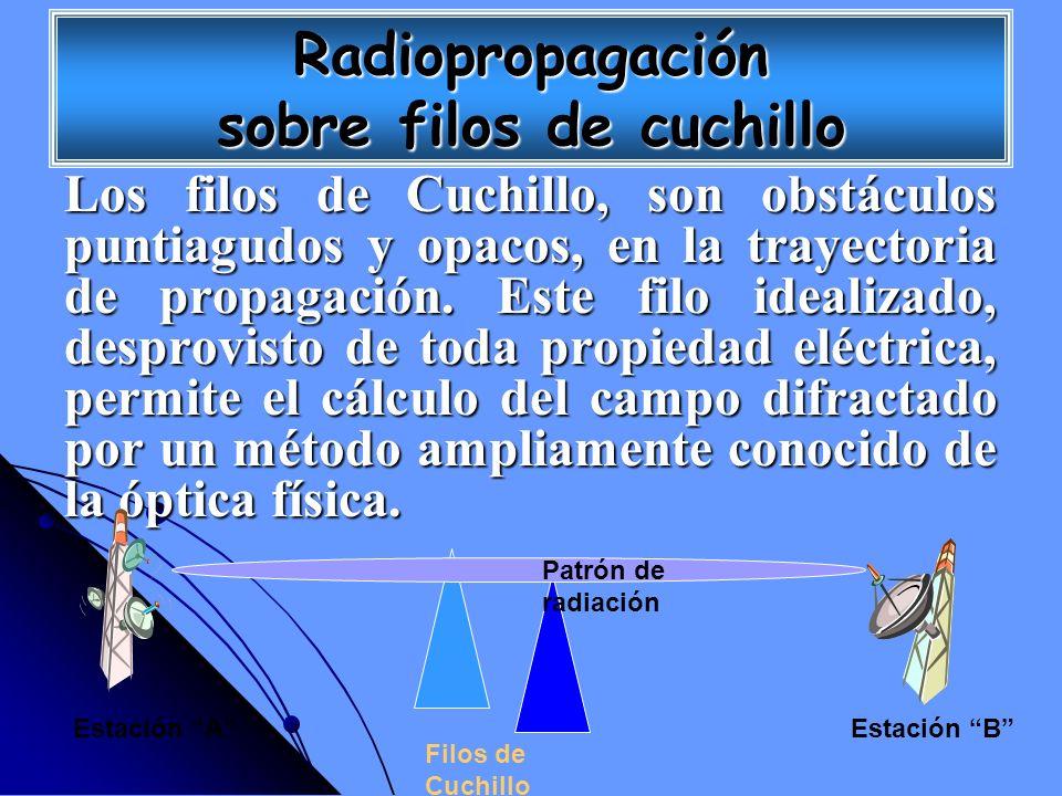 Radiopropagación sobre filos de cuchillo Los filos de Cuchillo, son obstáculos puntiagudos y opacos, en la trayectoria de propagación. Este filo ideal