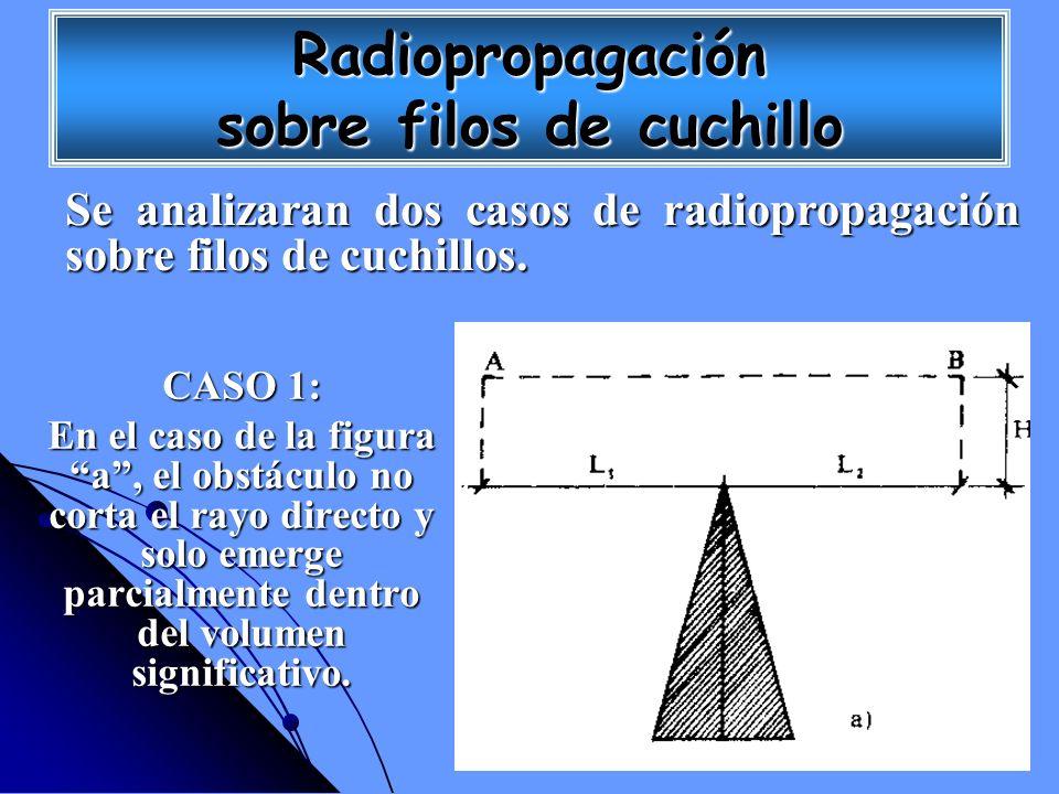 CASO 1: En el caso de la figura a, el obstáculo no corta el rayo directo y solo emerge parcialmente dentro del volumen significativo. Se analizaran do
