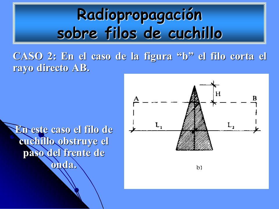 CASO 2: En el caso de la figura b el filo corta el rayo directo AB. En este caso el filo de cuchillo obstruye el paso del frente de onda. Radiopropaga