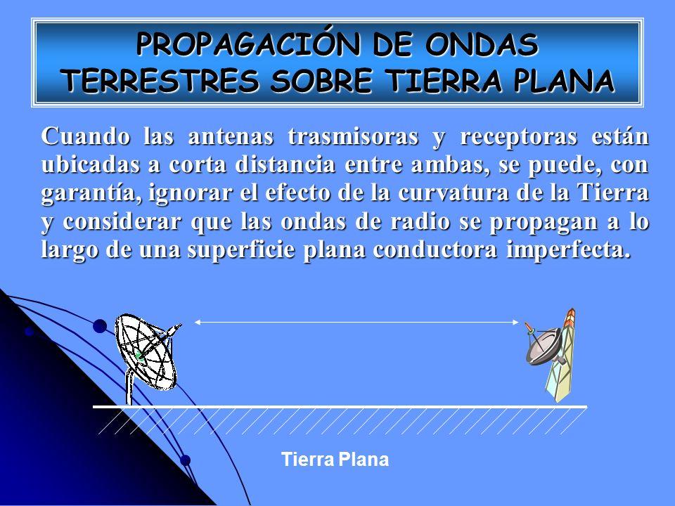 PROPAGACIÓN DE ONDAS TERRESTRES SOBRE TIERRA PLANA Cuando las antenas trasmisoras y receptoras están ubicadas a corta distancia entre ambas, se puede,