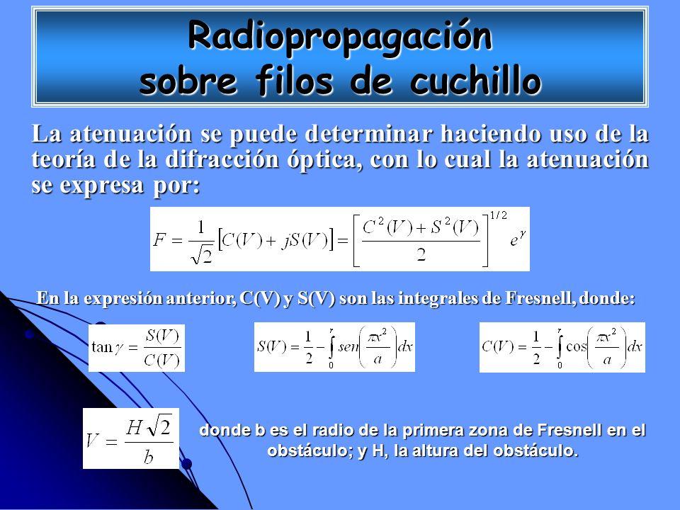 La atenuación se puede determinar haciendo uso de la teoría de la difracción óptica, con lo cual la atenuación se expresa por: En la expresión anterio