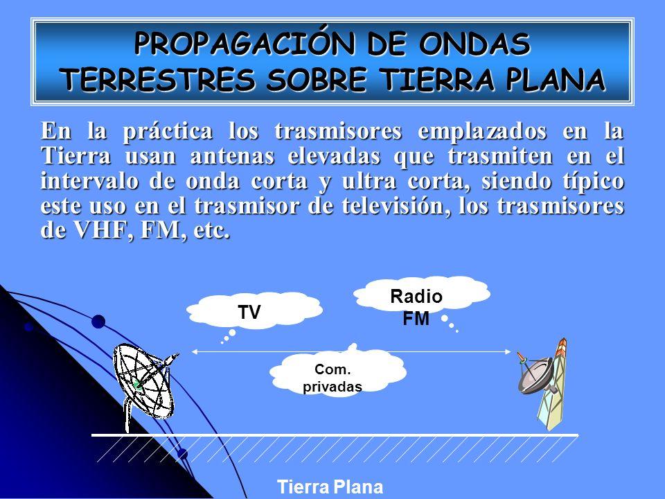 En la práctica los trasmisores emplazados en la Tierra usan antenas elevadas que trasmiten en el intervalo de onda corta y ultra corta, siendo típico