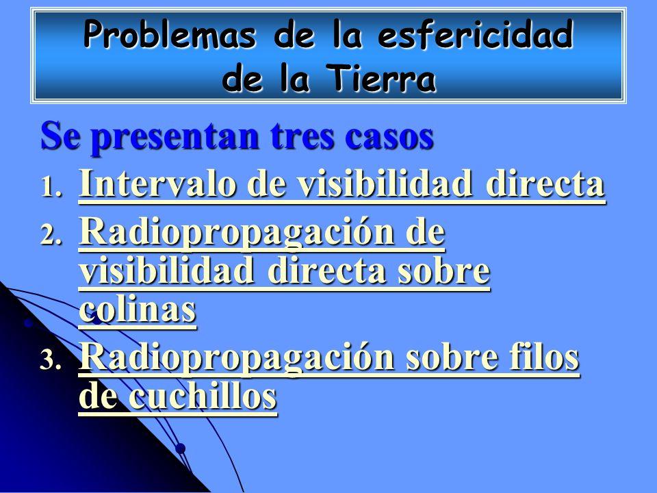 Problemas de la esfericidad de la Tierra Se presentan tres casos 1. Intervalo de visibilidad directa Intervalo de visibilidad directa Intervalo de vis