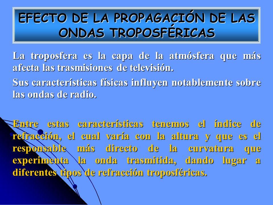 EFECTO DE LA PROPAGACIÓN DE LAS ONDAS TROPOSFÉRICAS La troposfera es la capa de la atmósfera que más afecta las trasmisiones de televisión. Sus caract