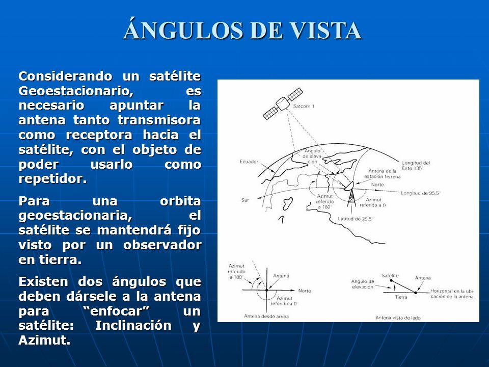 Considerando un satélite Geoestacionario, es necesario apuntar la antena tanto transmisora como receptora hacia el satélite, con el objeto de poder us