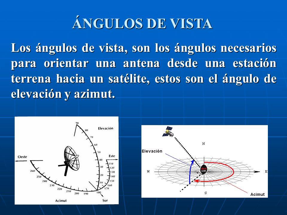 Los ángulos de vista, son los ángulos necesarios para orientar una antena desde una estación terrena hacia un satélite, estos son el ángulo de elevaci