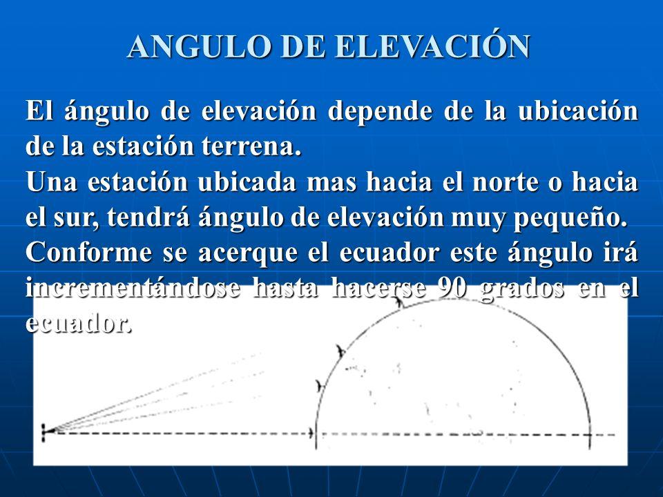 ANGULO DE ELEVACIÓN El ángulo de elevación depende de la ubicación de la estación terrena. Una estación ubicada mas hacia el norte o hacia el sur, ten