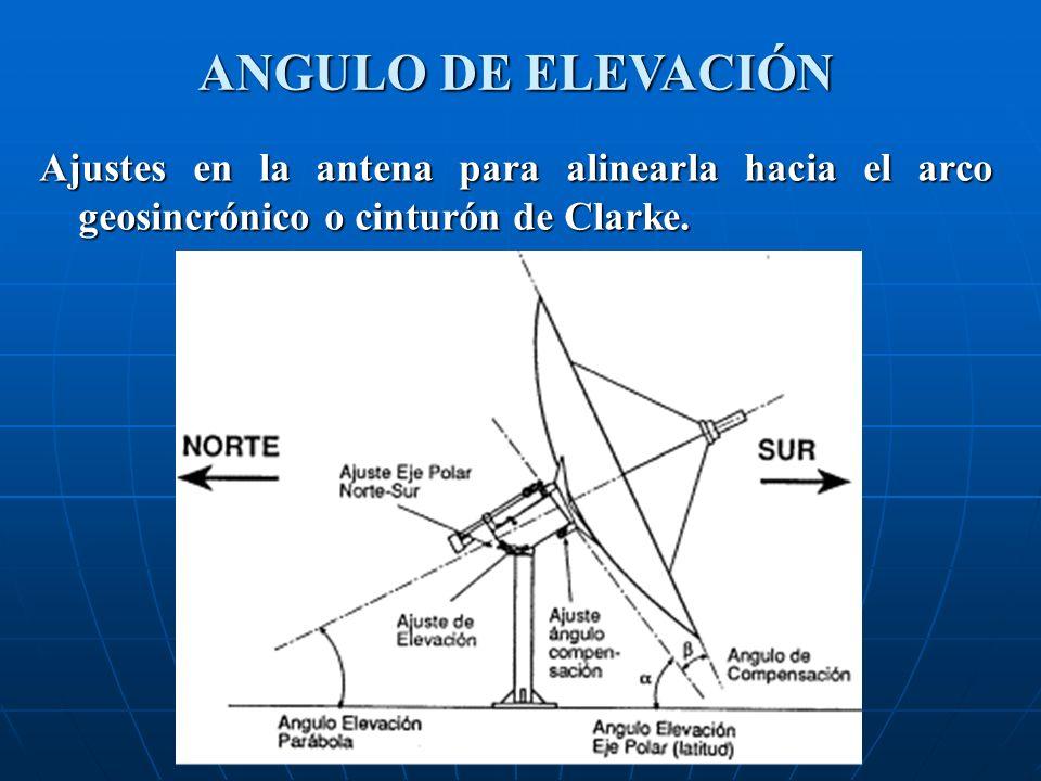 Ajustes en la antena para alinearla hacia el arco geosincrónico o cinturón de Clarke. ANGULO DE ELEVACIÓN