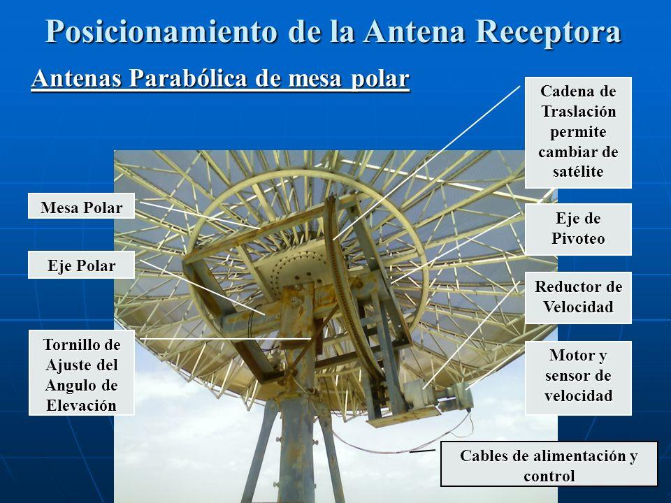 Antenas Parabólica de mesa polar Posicionamiento de la Antena Receptora Mesa Polar Motor y sensor de velocidad Reductor de Velocidad Cadena de Traslac
