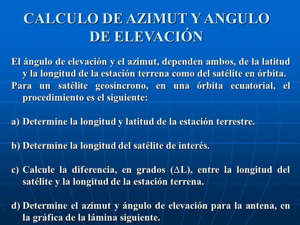CALCULO DE AZIMUT Y ANGULO DE ELEVACIÓN El ángulo de elevación y el azimut, dependen ambos, de la latitud y la longitud de la estación terrena como de