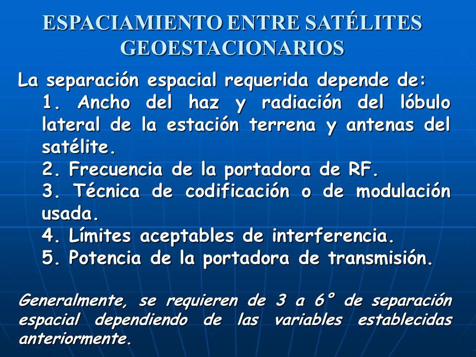 La separación espacial requerida depende de: 1. Ancho del haz y radiación del lóbulo lateral de la estación terrena y antenas del satélite. 2. Frecuen