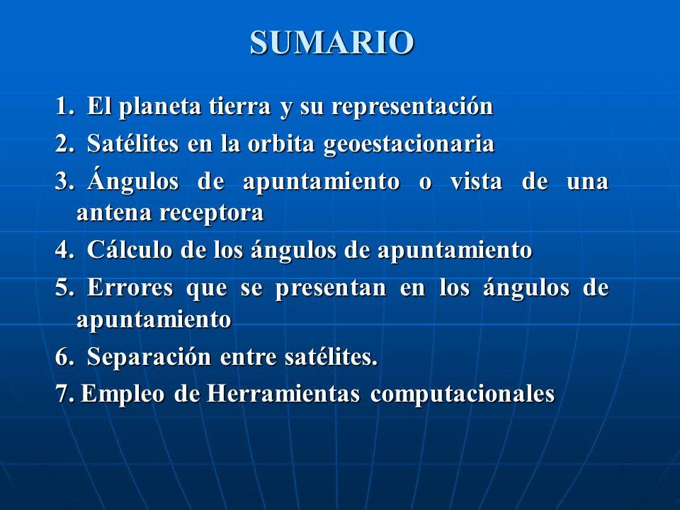 SUMARIO 1. El planeta tierra y su representación 2. Satélites en la orbita geoestacionaria 3. Ángulos de apuntamiento o vista de una antena receptora