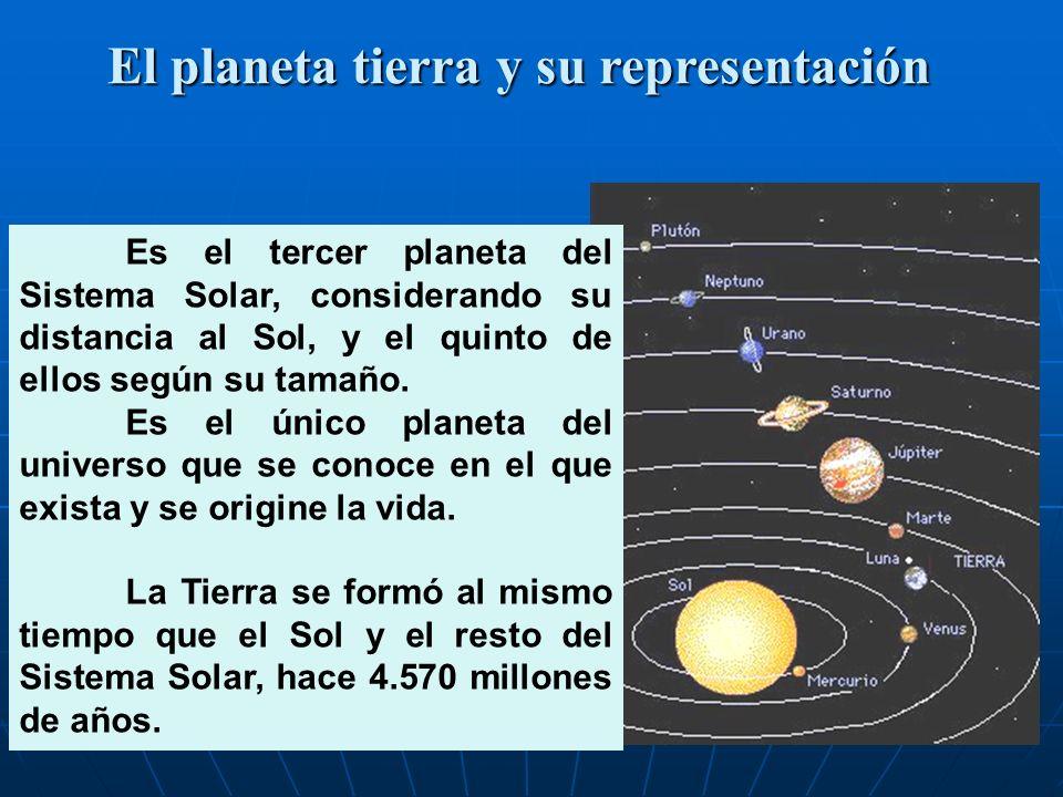 El planeta tierra y su representación Es el tercer planeta del Sistema Solar, considerando su distancia al Sol, y el quinto de ellos según su tamaño.