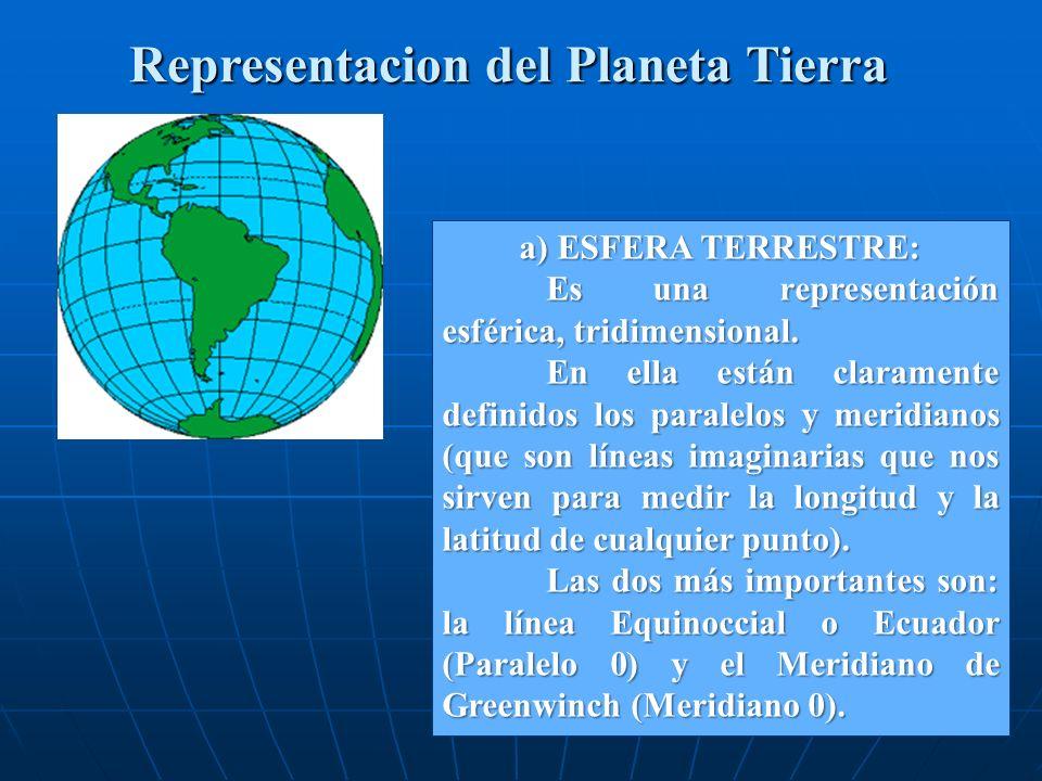 Representacion del Planeta Tierra a) ESFERA TERRESTRE: Es una representación esférica, tridimensional. En ella están claramente definidos los paralelo