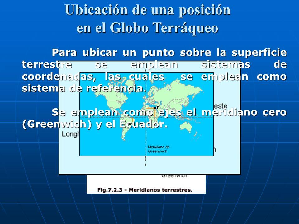 Ubicación de una posición en el Globo Terráqueo Para ubicar un punto sobre la superficie terrestre se emplean sistemas de coordenadas, las cuales se e