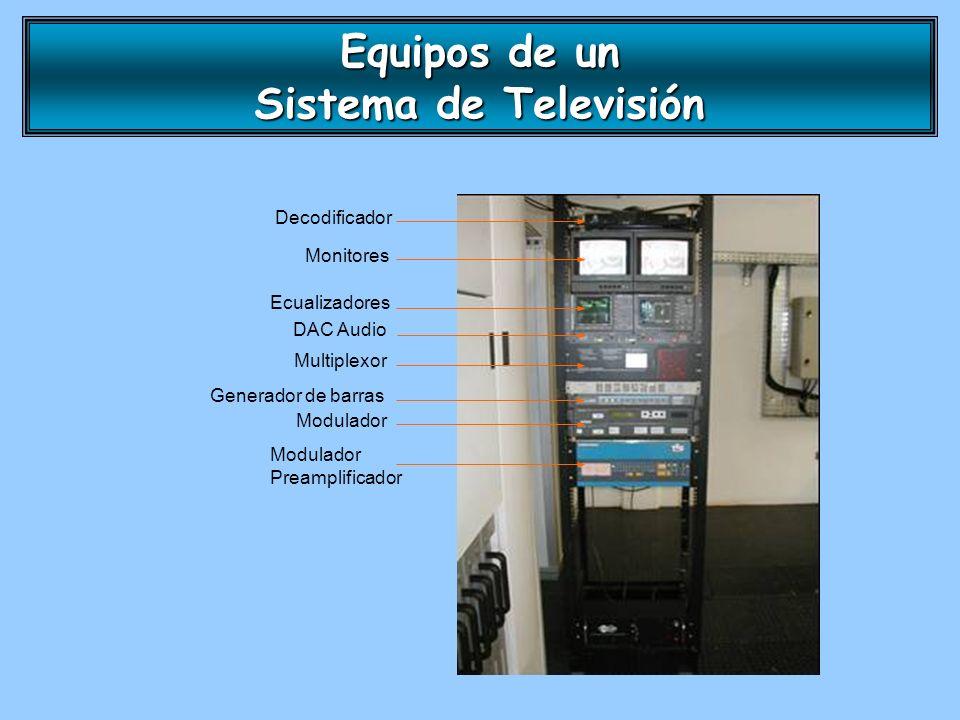 Equipos de un Sistema de Televisión Generador de barras Decodificador Monitores Ecualizadores Multiplexor Modulador Modulador Preamplificador DAC Audi